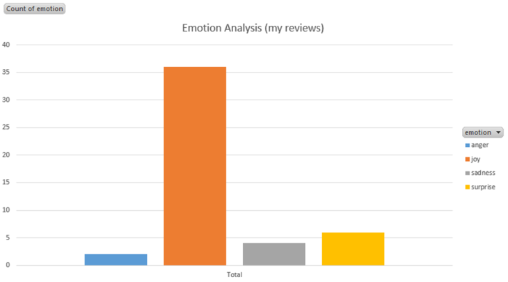 emotion_bar.png